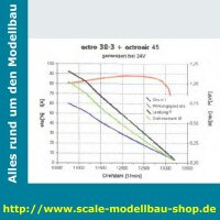 actro-heli 32-3max 5mm